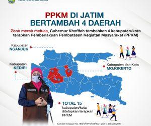 Bertambah Empat Daerah, Kini 15 Kabupaten Kota di Jawa Timur Terapkan PPKM